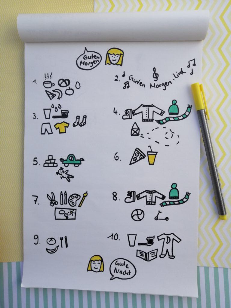 Struktur im Alltag mit Kindern - Sketchnote vom Tagesablauf